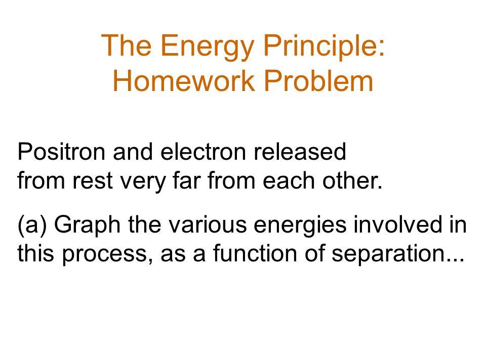The Energy Principle: Homework Problem