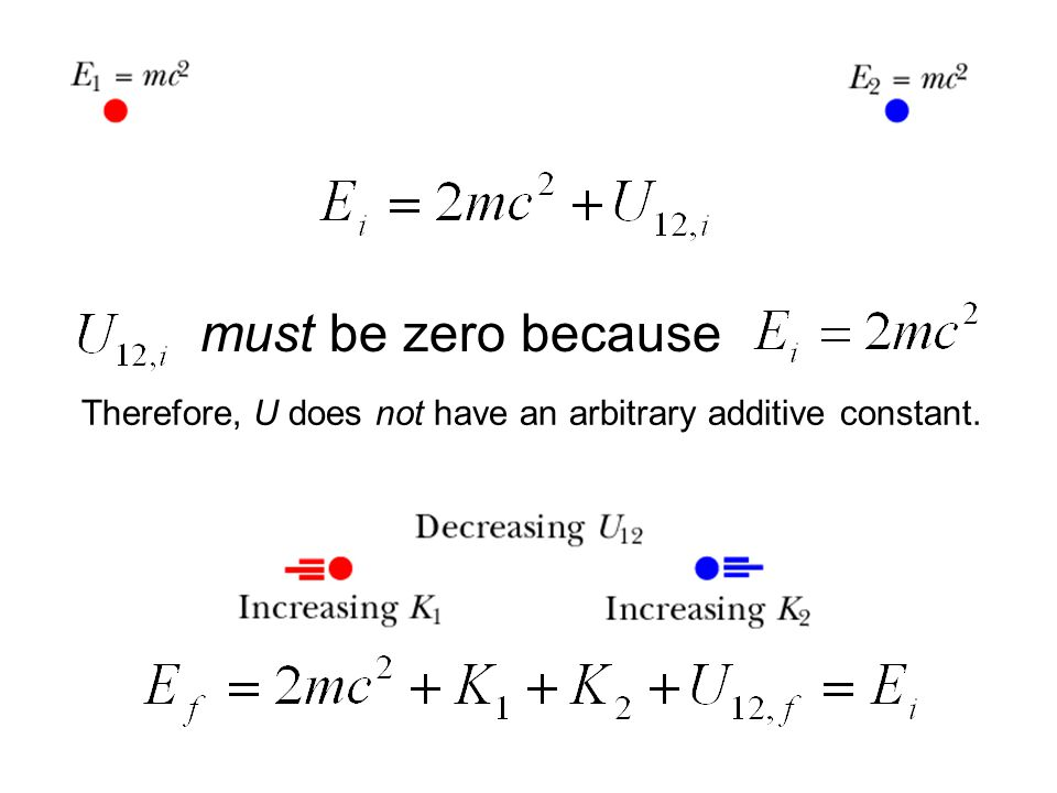 must be zero because Therefore, U does not have an arbitrary additive constant.