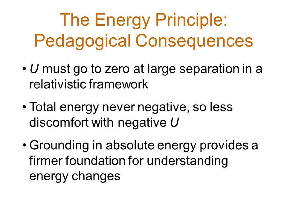 The Energy Principle: Pedagogical Consequences
