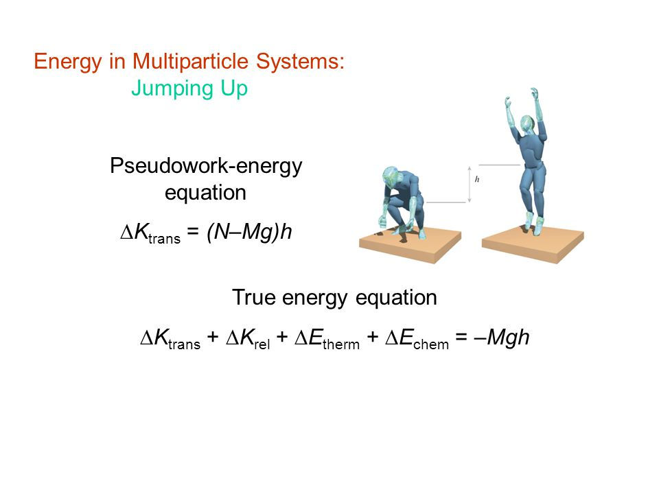 Energy in Multiparticle Systems: Jumping Up