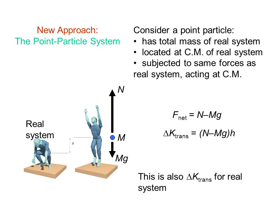 New Approach: The Point-Particle System
