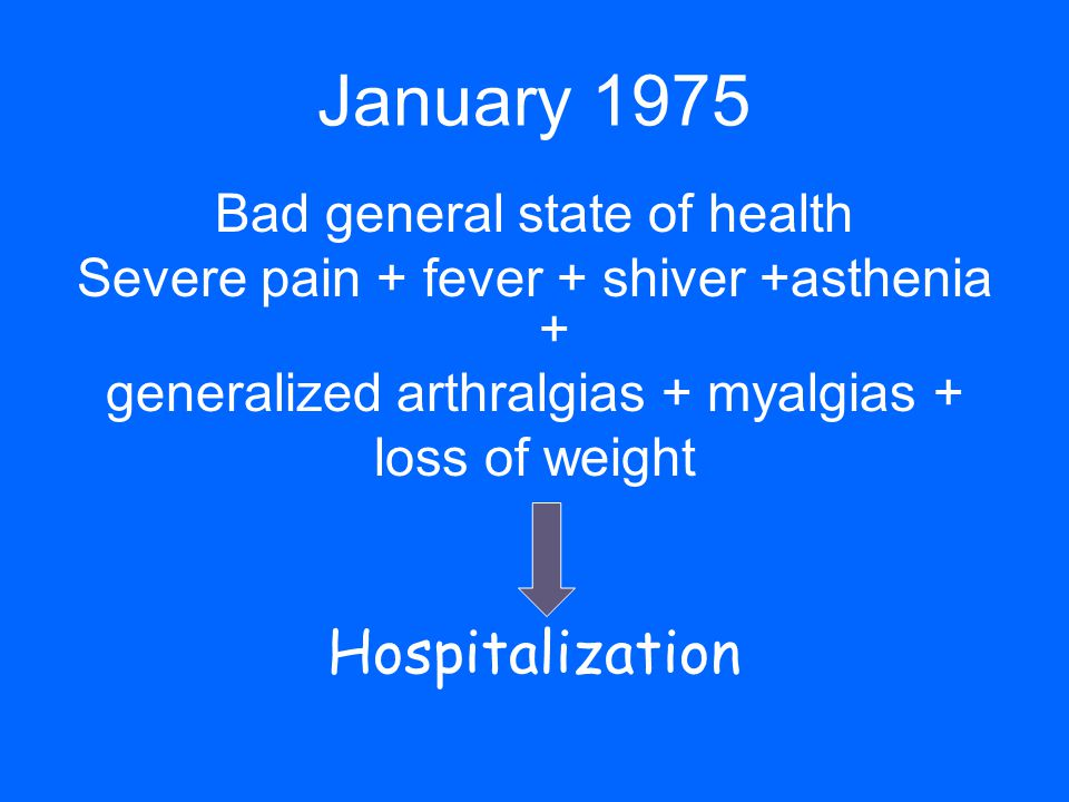 January 1975 Hospitalization Bad general state of health