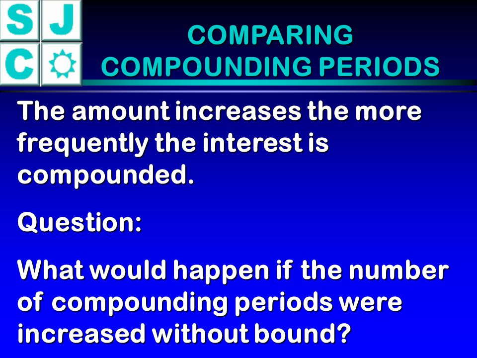 COMPARING COMPOUNDING PERIODS