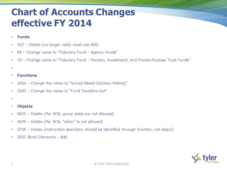 Chart of Accounts Changes effective FY 2014
