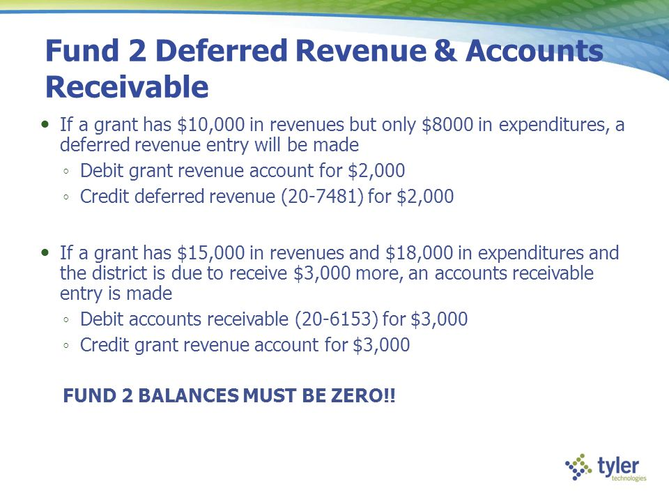Fund 2 Deferred Revenue & Accounts Receivable