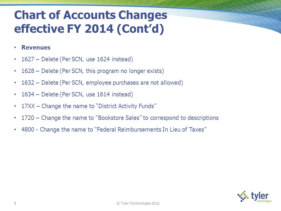 Chart of Accounts Changes effective FY 2014 (Cont'd)