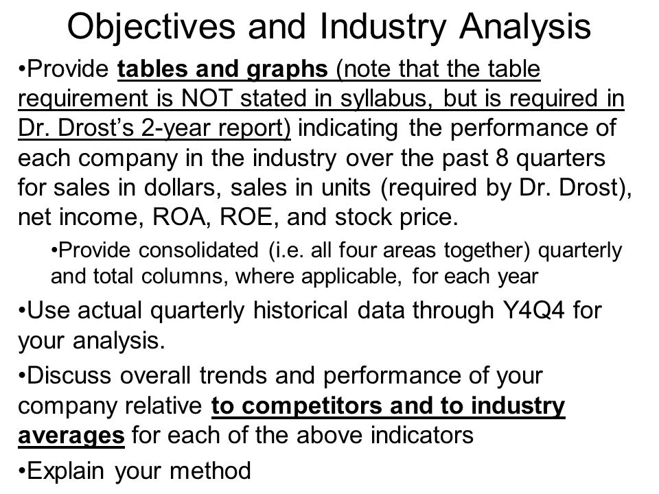 Objectives and Industry Analysis