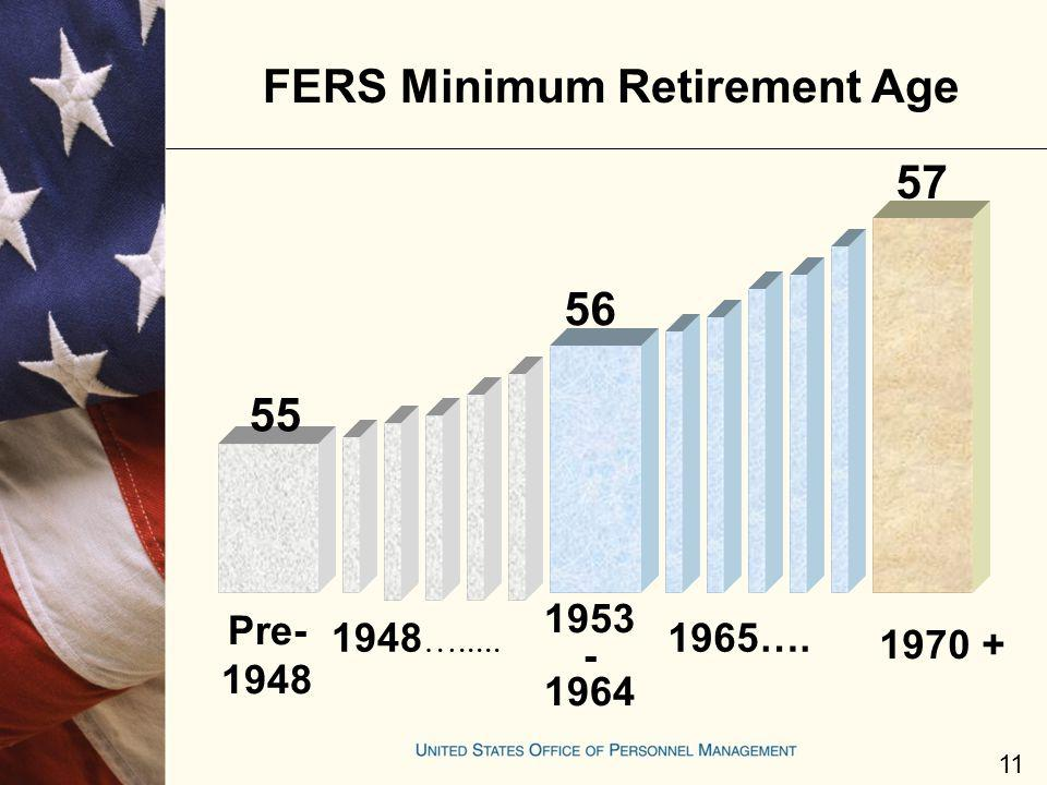 FERS Minimum Retirement Age