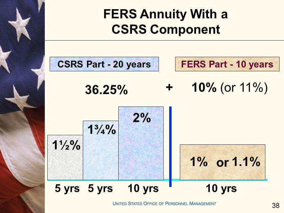 FERS Annuity With a CSRS Component