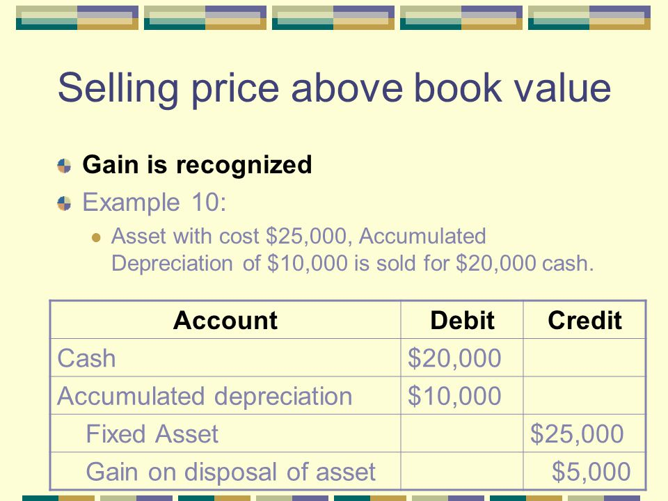 Selling price above book value