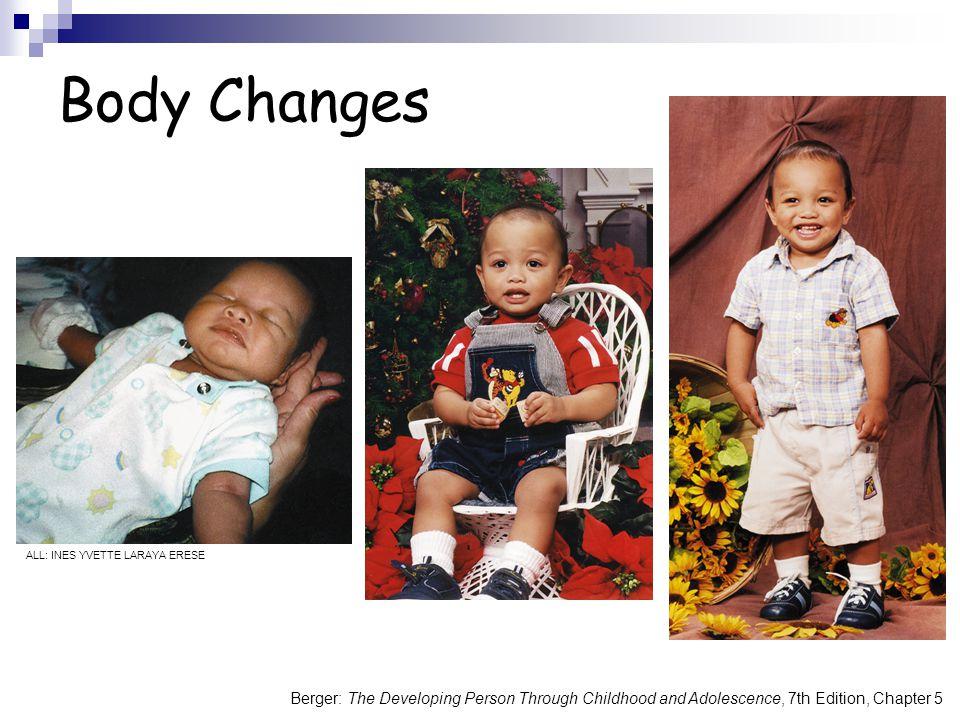 Body Changes ALL: INES YVETTE LARAYA ERESE