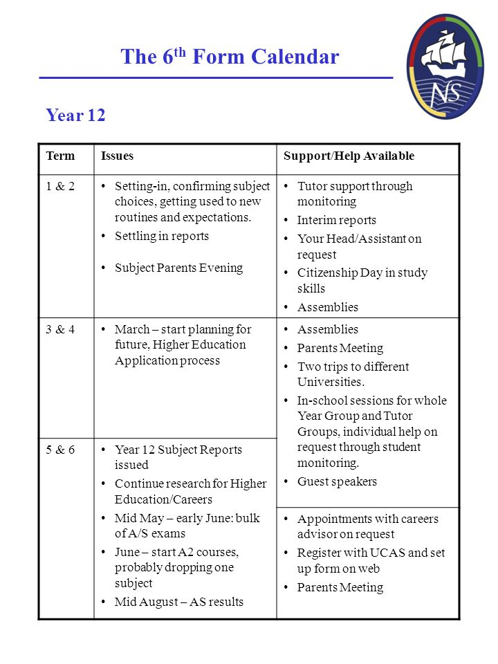 The 6th Form Calendar Year 12 Term Issues Support/Help Available 1 & 2