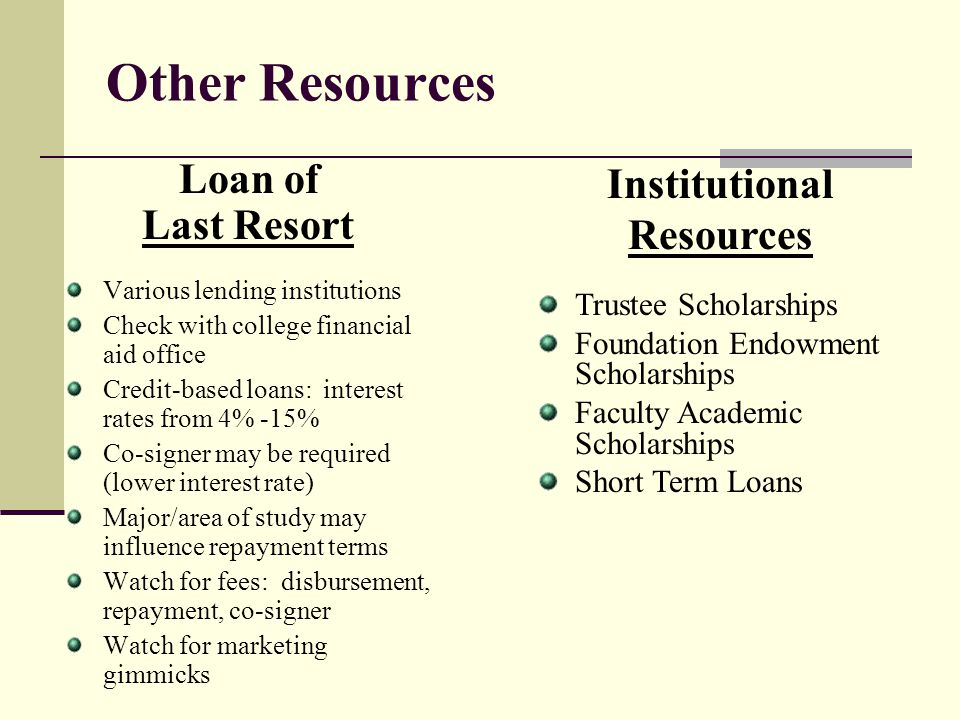Other Resources Loan of Last Resort Institutional Resources