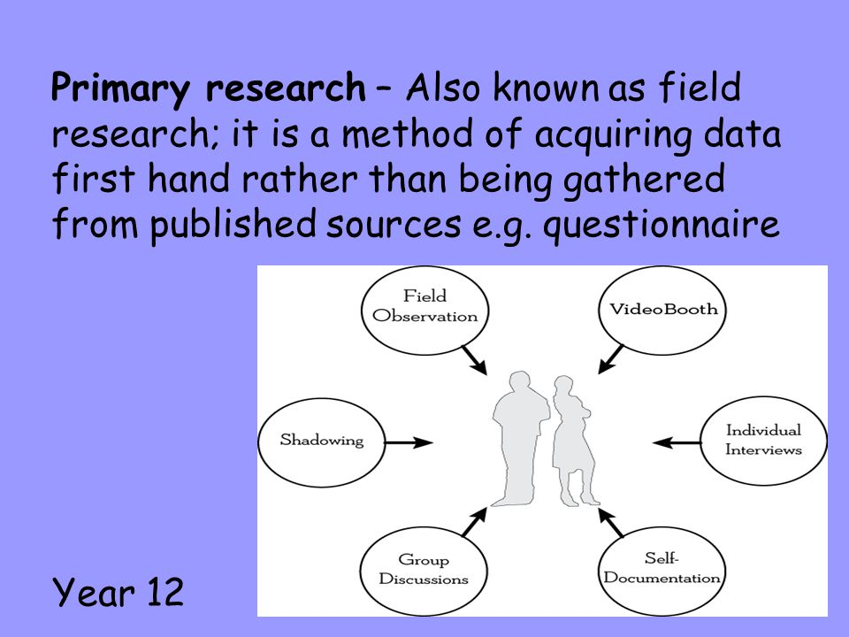 Primary research – Also known as field research; it is a method of acquiring data first hand rather than being gathered from published sources e.g. questionnaire
