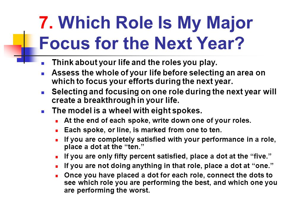 7. Which Role Is My Major Focus for the Next Year
