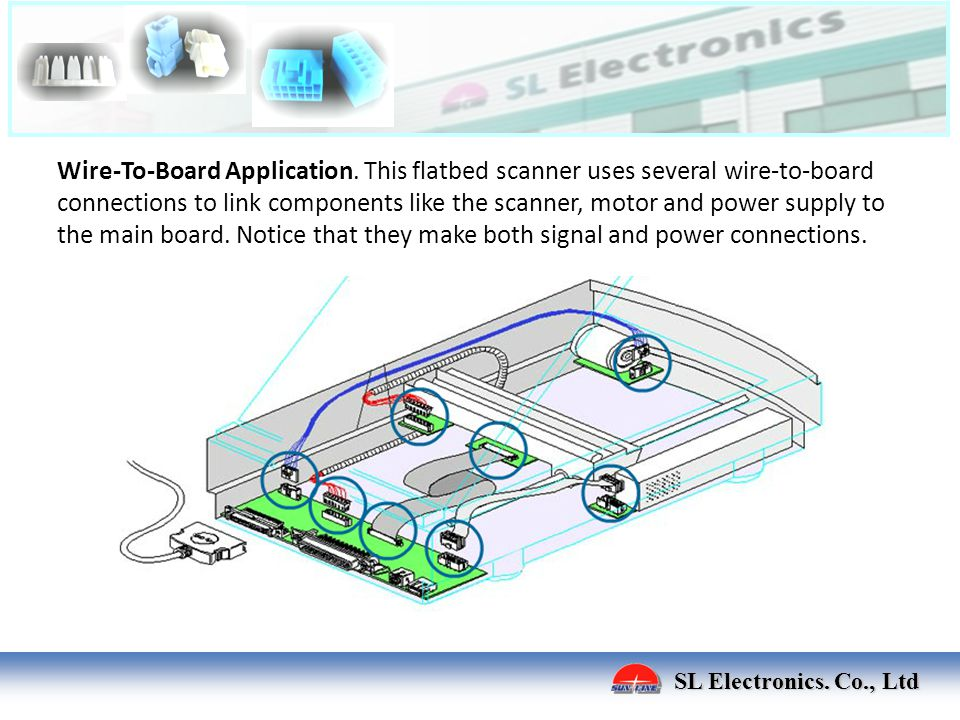 Wire-To-Board Application