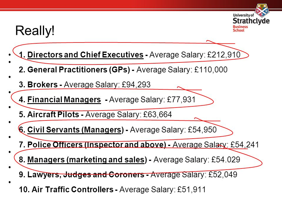 Really! 1. Directors and Chief Executives - Average Salary: £212,910