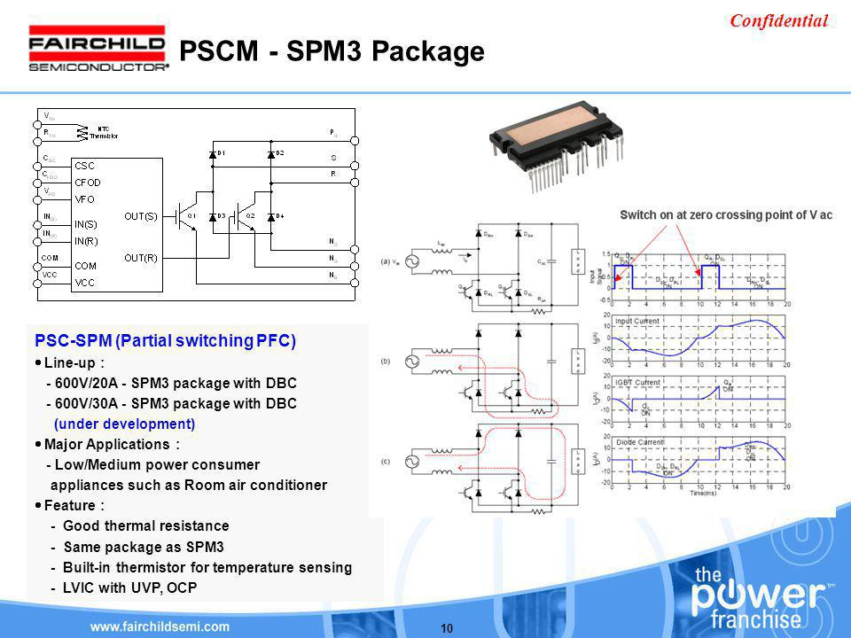 PSCM - SPM3 Package PSC-SPM (Partial switching PFC)