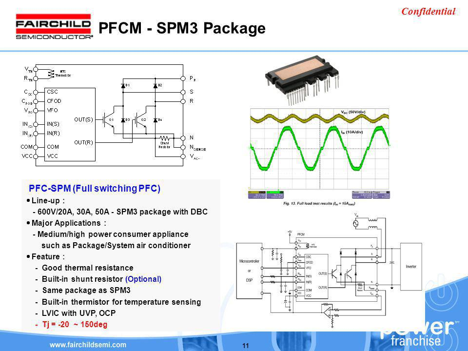 PFCM - SPM3 Package PFC-SPM (Full switching PFC)