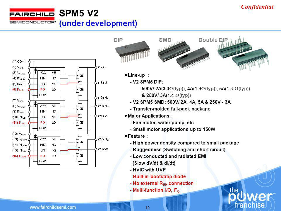 SPM5 V2 (under development) DIP SMD Double DIP Line-up :