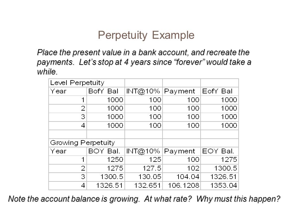 Perpetuity Example Place the present value in a bank account, and recreate the payments. Let's stop at 4 years since forever would take a while.