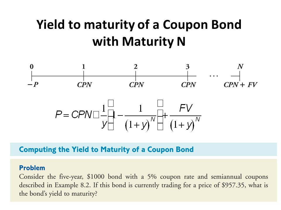 Yield to maturity of a Coupon Bond with Maturity N
