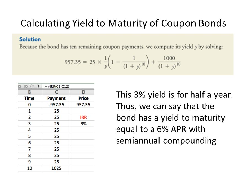 Calculating Yield to Maturity of Coupon Bonds