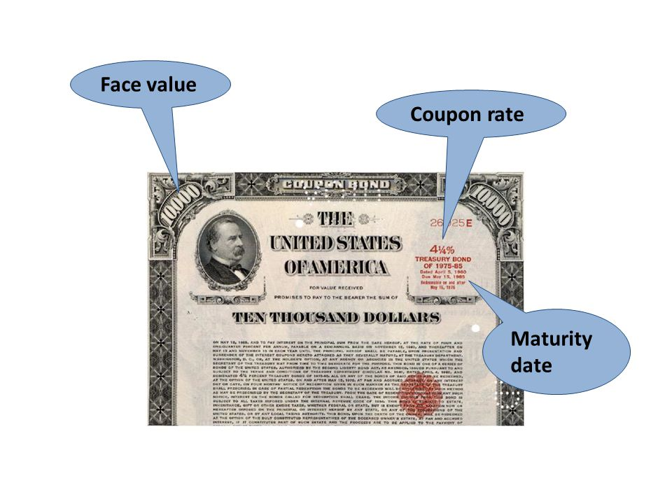 Face value Coupon rate Maturity date