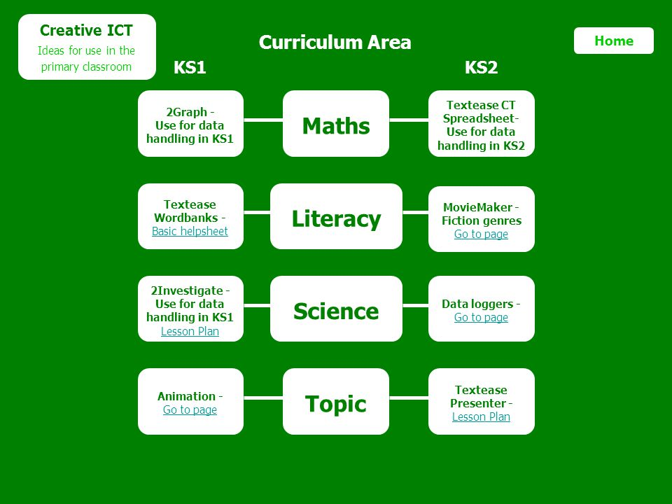 Maths Literacy Science Topic