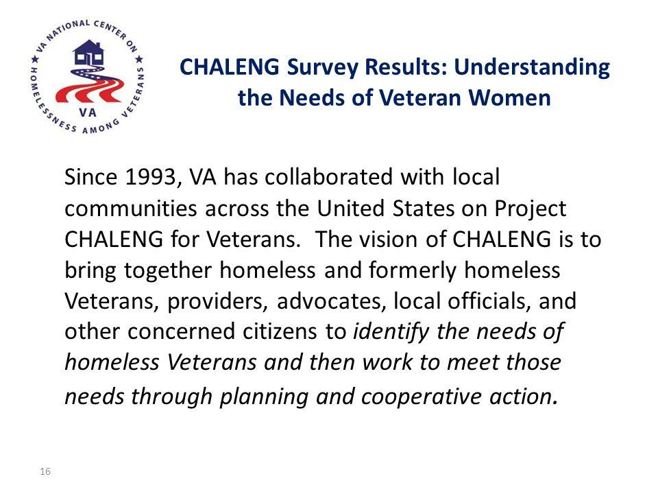 CHALENG Survey Results: Understanding the Needs of Veteran Women