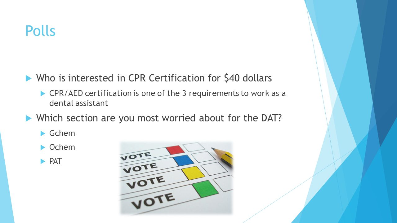 Polls Who is interested in CPR Certification for $40 dollars