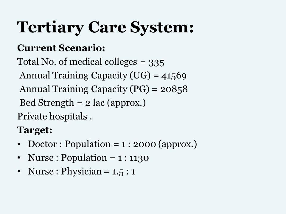 Tertiary Care System: Current Scenario: