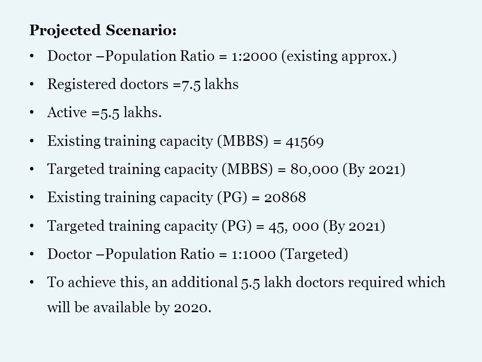 Projected Scenario: Doctor –Population Ratio = 1:2000 (existing approx.) Registered doctors =7.5 lakhs.