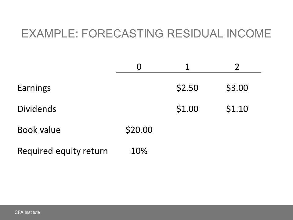 Example: Forecasting Residual Income