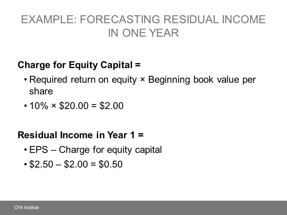 Example: Forecasting Residual Income in One Year