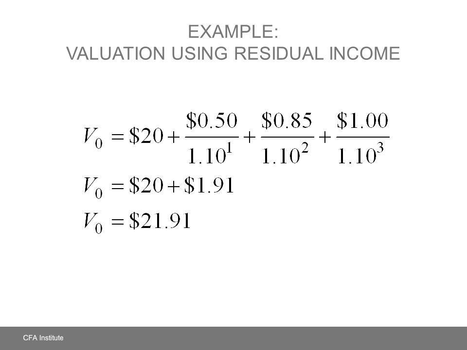 Example: Valuation Using Residual Income