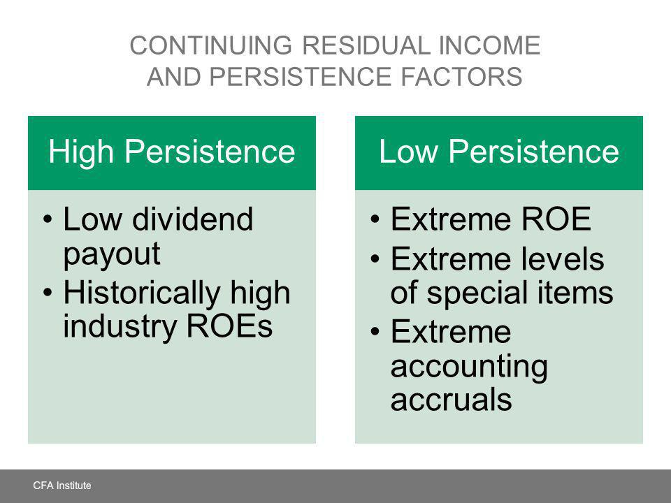 Continuing Residual Income and Persistence Factors