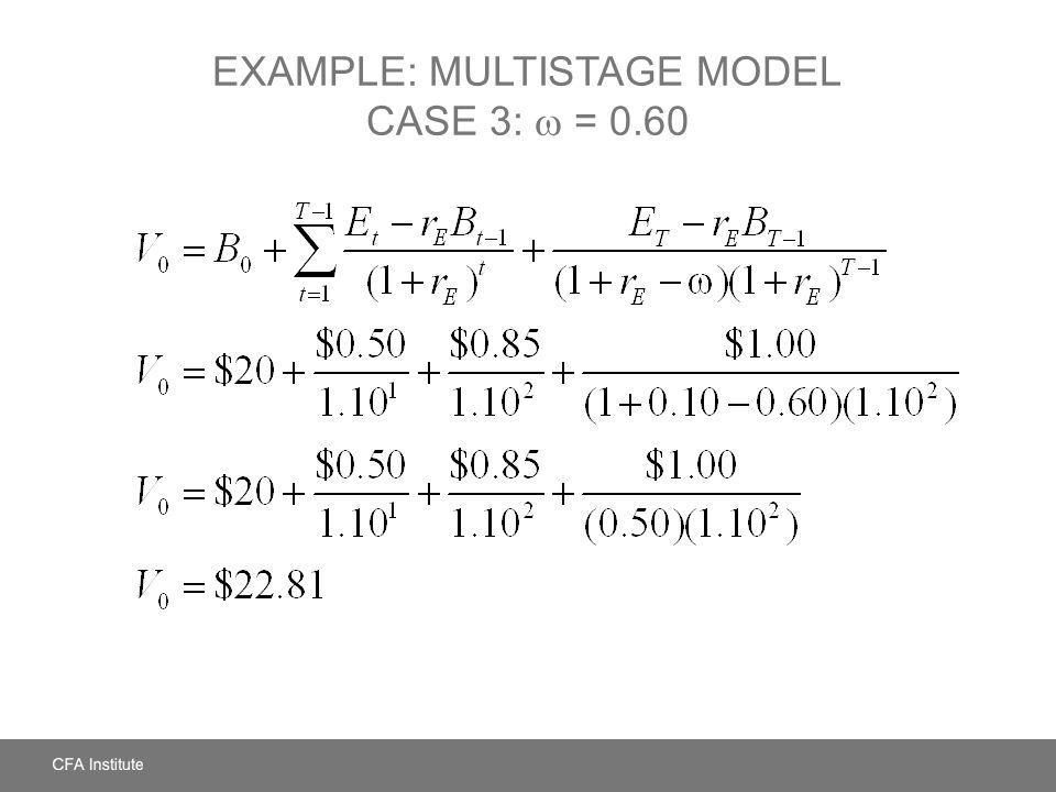 Example: Multistage Model Case 3:  = 0.60