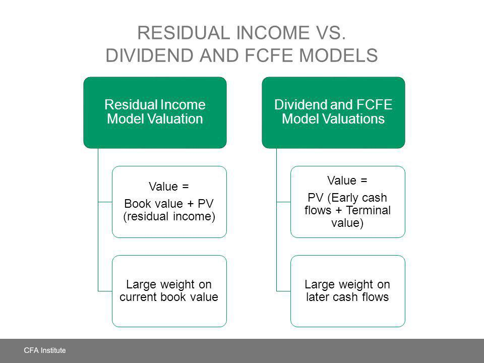 Residual Income vs. Dividend and FCFE Models