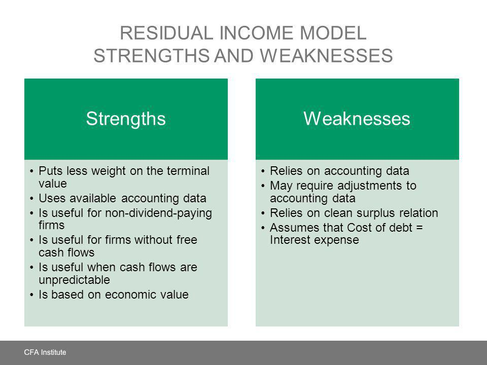 Residual Income Model Strengths and Weaknesses