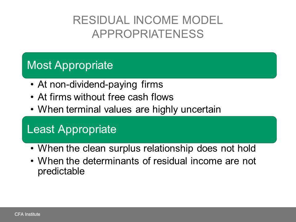 Residual Income Model Appropriateness