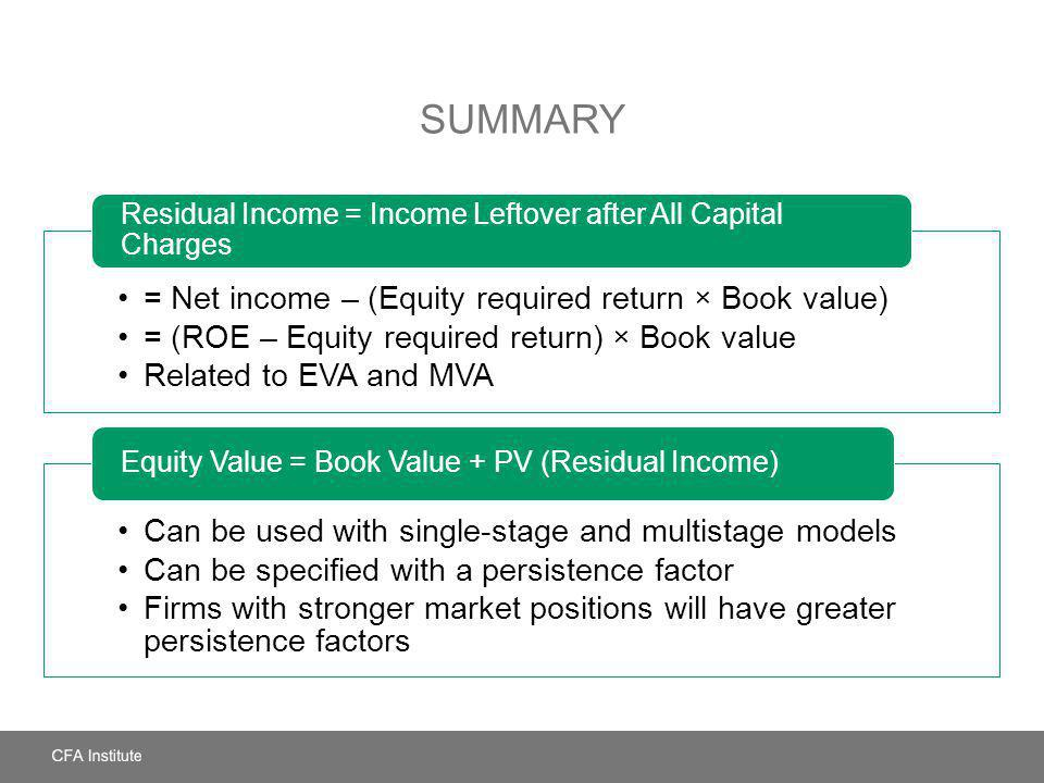 Summary Residual Income = Income Leftover after All Capital Charges