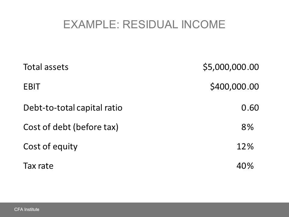 Example: Residual Income