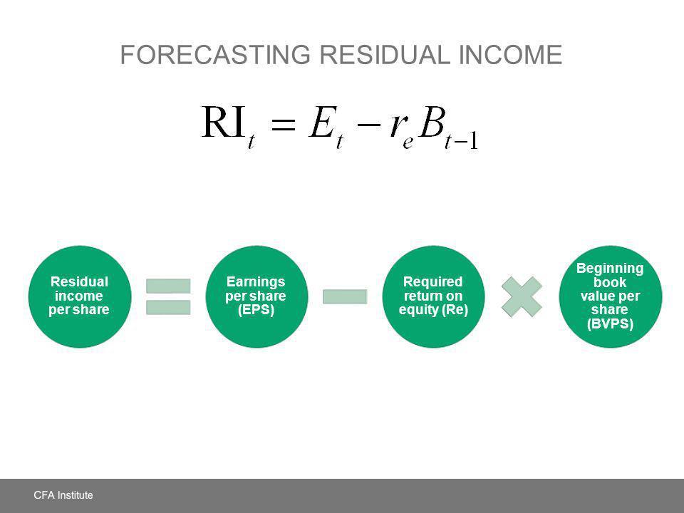Forecasting Residual Income