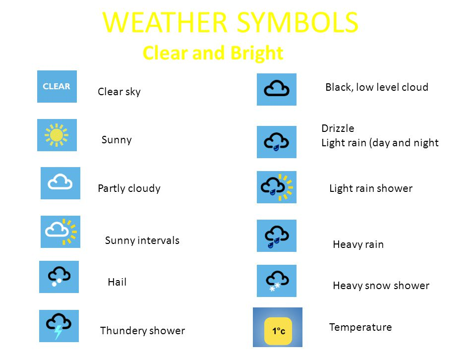 WEATHER SYMBOLS Clear and Bright Black, low level cloud Clear sky