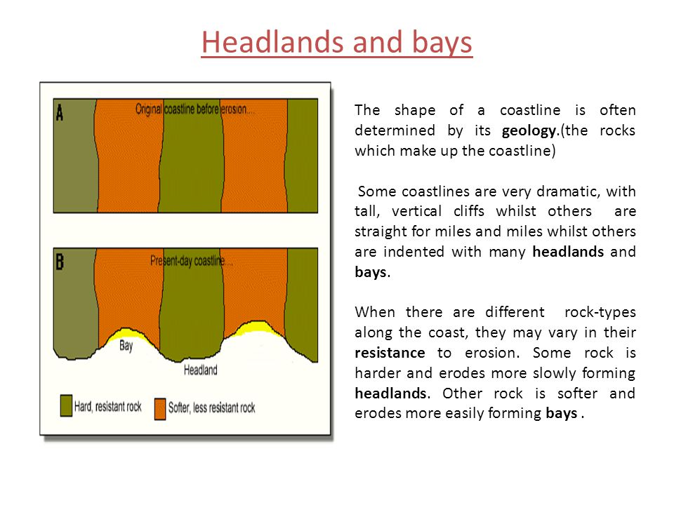 Headlands and bays The shape of a coastline is often determined by its geology.(the rocks which make up the coastline)