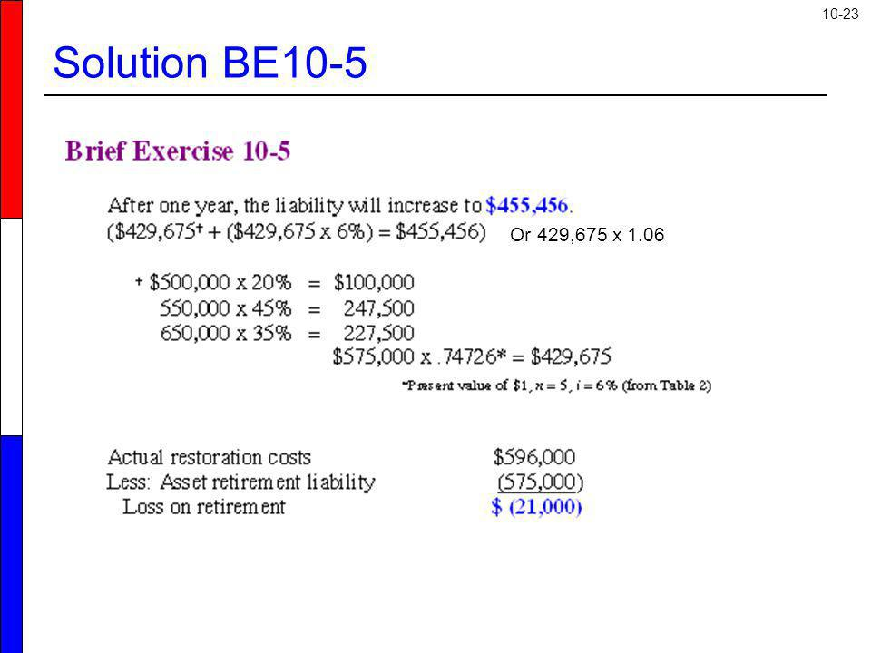Solution BE10-5 Or 429,675 x 1.06