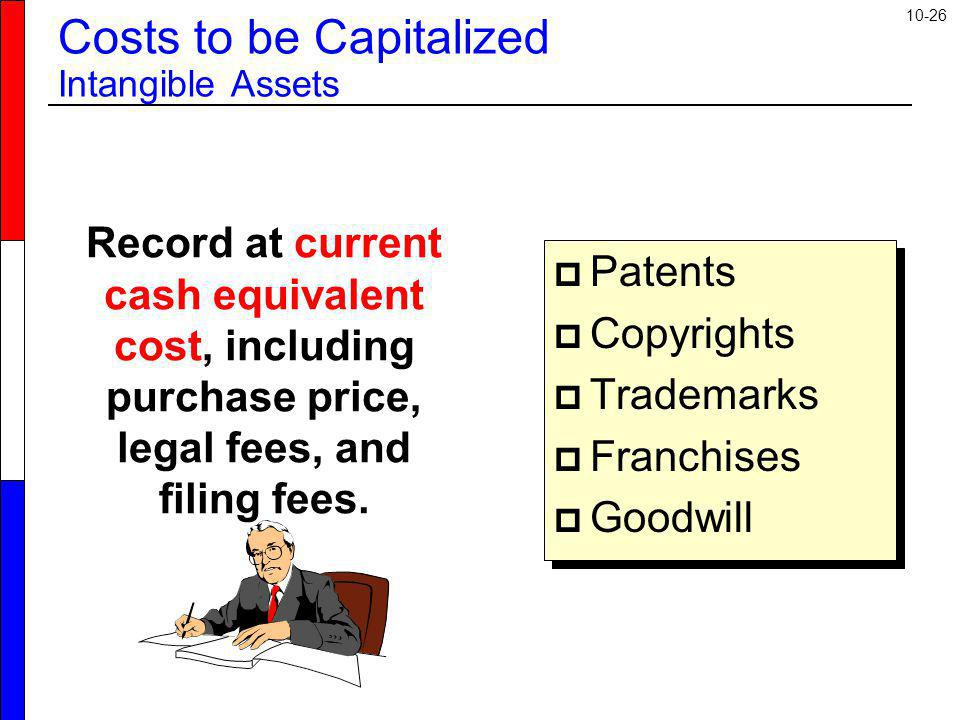 Costs to be Capitalized Intangible Assets