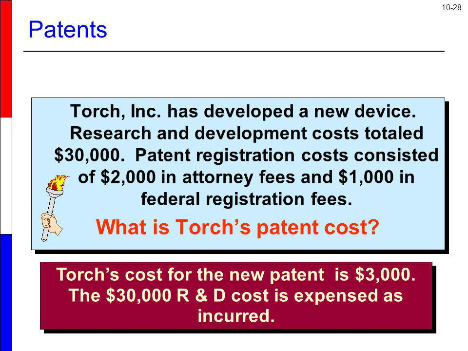 What is Torch's patent cost
