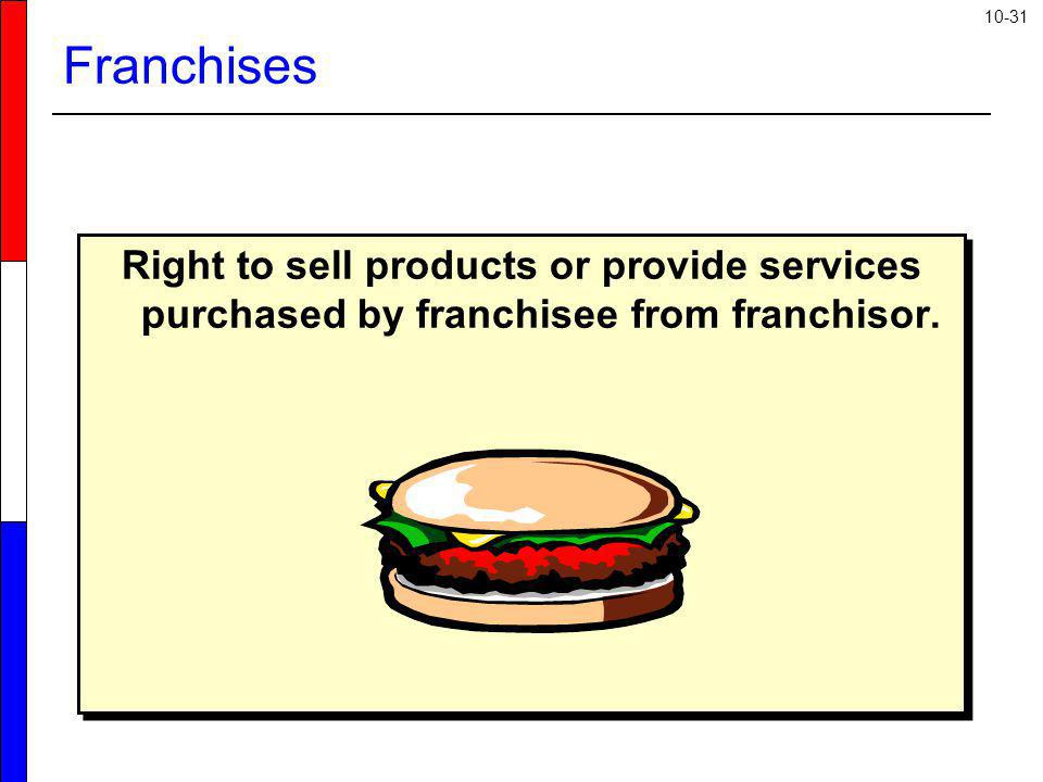 Franchises Right to sell products or provide services purchased by franchisee from franchisor.